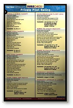 Hausverkauf privat checkliste